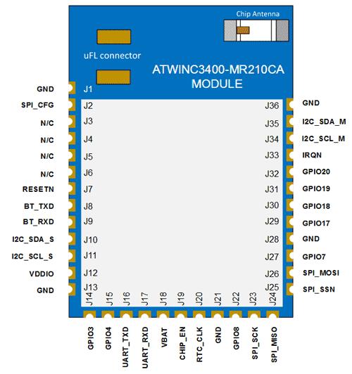Контакты модуля ATWINC3400-MR210CA