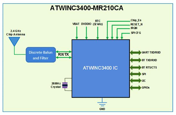 Структурная схема модуля ATWINC3400-MR210CA