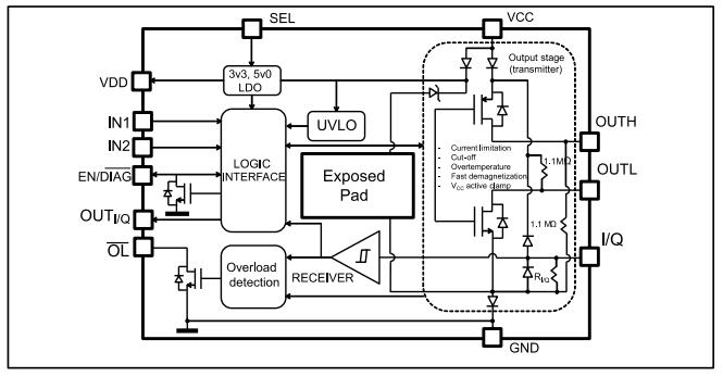 Структурная схема трансивера L6362A