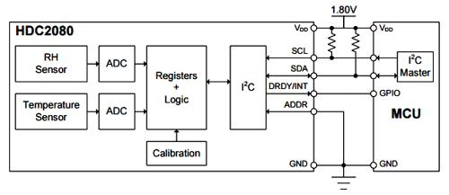 Типичное подключение датчика HDC2080