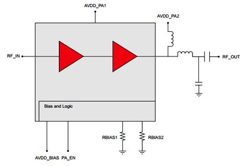 Функциональная схема чипа CC2595