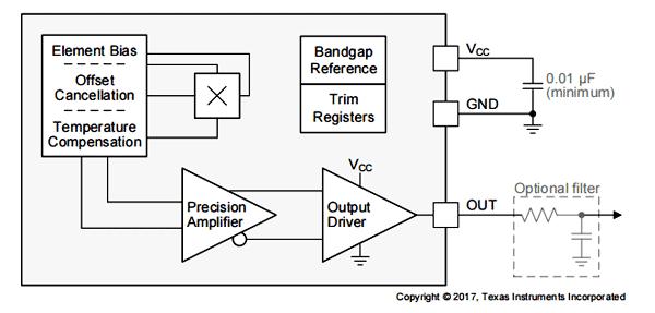 Функциональная схема датчика DRV5055