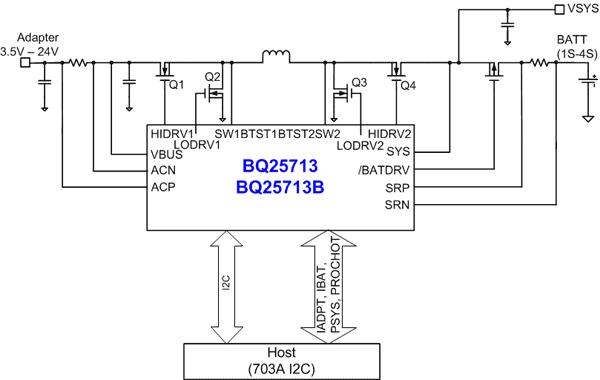 Схема приложения для чипа BQ25713