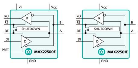 Структурная схема чипов MAX22500E и MAX22501E