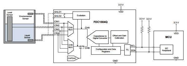 Типичная схема приложения на основе чипа FDC1004Q