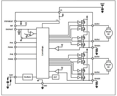 Структурная схема микросхемы STSPIN240