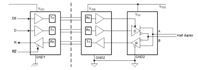 Функциональная схема изолированного полудуплексного трансивера RS-485