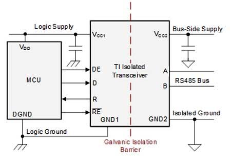 Упрощенная схема включения трансивера ISO1410