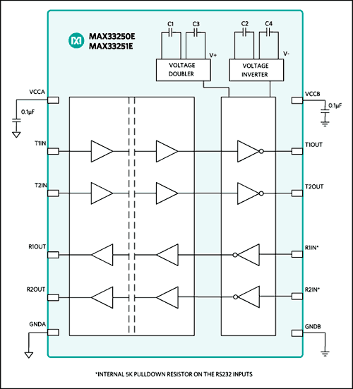 Структурная схема чипа MAX33250E