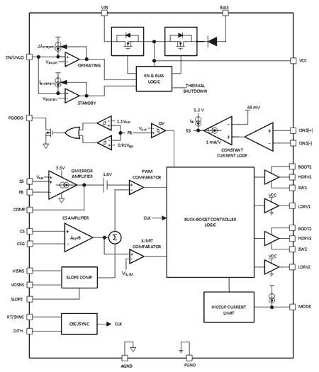 Функциональная схема чипа LM5176