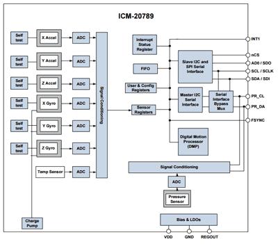 Структурная схема датчика ICM-20789