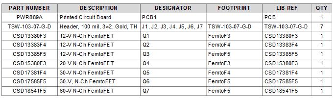 BOM оценочного модуля CSD1FNCHEVM-889