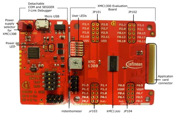 Плата микроконтроллера XMC1300 MCU Card и ее основные компоненты