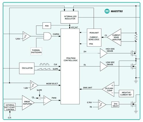 Схема принципиальная электрическая MAX17761EVKITB#