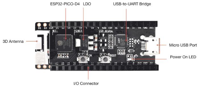 Отладочная плата ESP32-PICO-KIT и основные ее компоненты