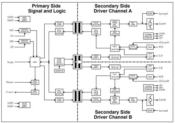 Структурная схема изделия 2ED300C17-S/-ST