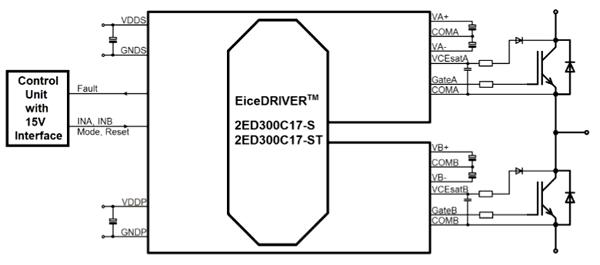 Схема установки драйвера