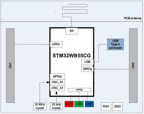 Структурная схема платы USB dongle