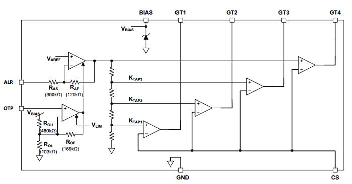 Структурная схема чипа CL888030