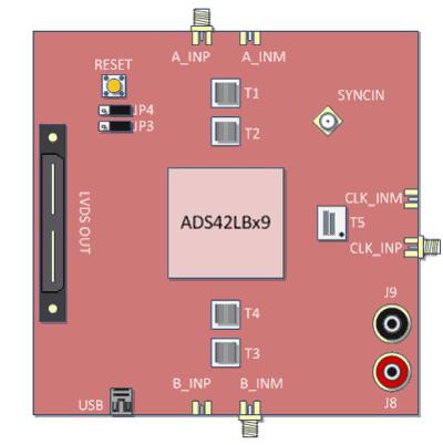 Расположение основных компонентов на плате AD42LB69EVM