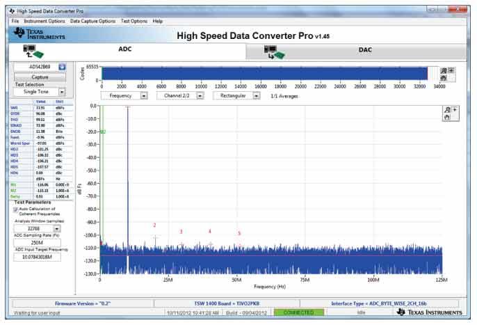 Пример работы АЦП ADS42LB69 и TSW1400 на частоте тактирования 250 МГц с входным сигналом 10 МГц
