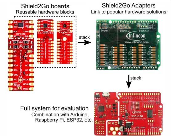 Комбинирование плат Shield2Go с MyIoT
