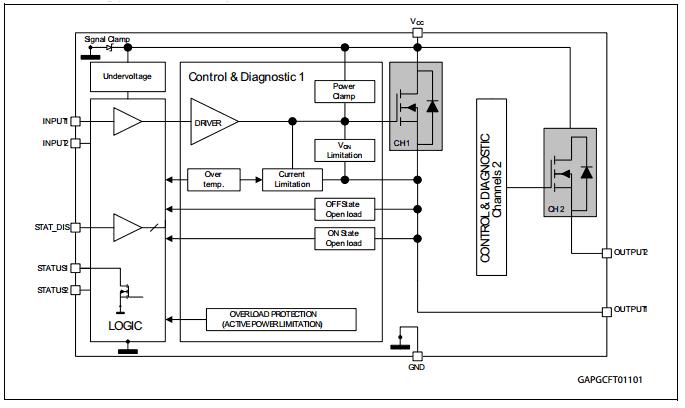 Типичная структурная схема двухканального драйвера верхнего плеча с цифровой обратной связью