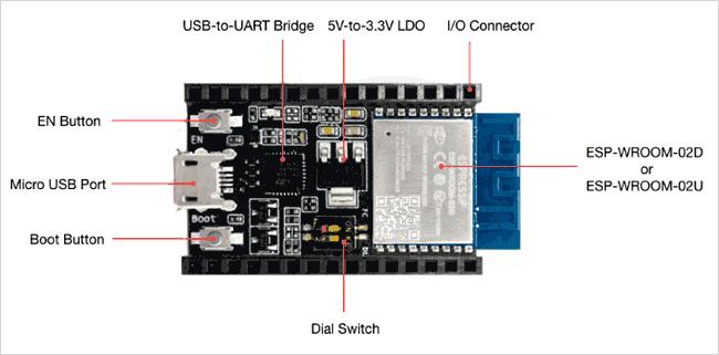 Ключевые компоненты отладочной платы ESP8266-DevKitC