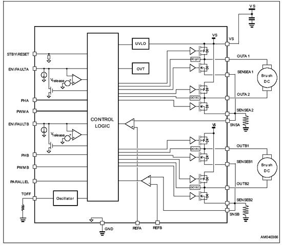Структурная схема чипа драйвера STSPIN840
