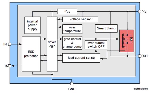 Структурная схема BTS50010-1TAD