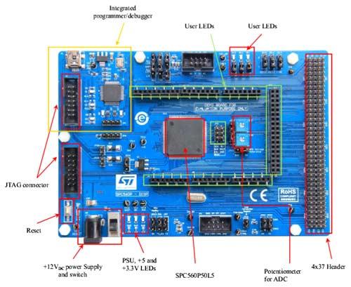 Расположение компонентов на плате SPC56P-Discovery