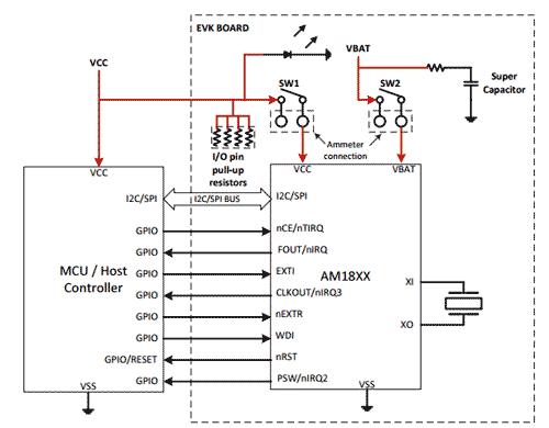 Типичная схема подключения оценочной платы к микроконтроллеру