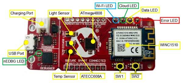 Расположение компонентов на плате AVR IoT WG