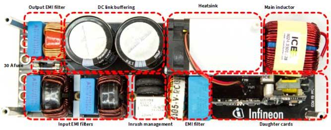 Вид платы сверху с описанием функций отдельных узлов