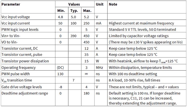 Спецификация оценочной платы EVAL_1EDF_G1_HB_GAN