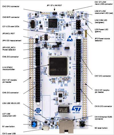 Расположение компонентов на отладочной плате STM32 NUCLEO-144. Вид сверху