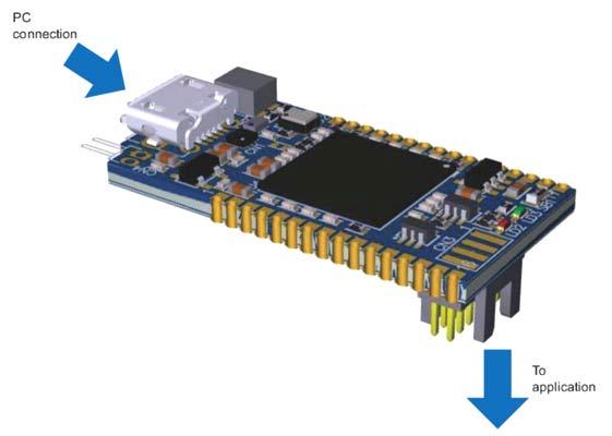 Подключение программатора/ отладчика STLINK-V3MINI к ПК и к целевой плате