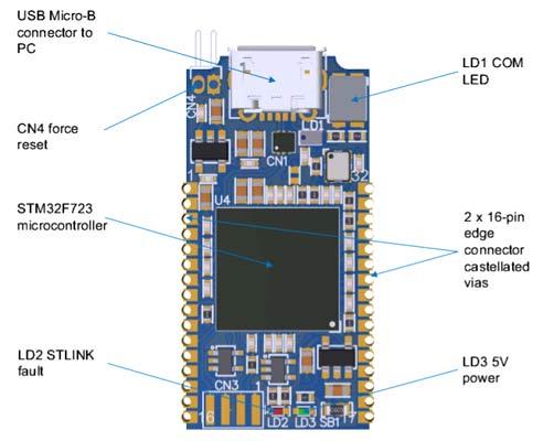 Расположение некоторых компонентов на плате программатора/ отладчика STLINK-V3MINI
