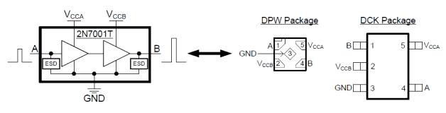 Структурная схема и конфигурация выводов микросхемы 2N7001T