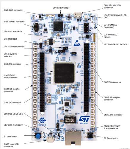 Расположение компонентов платы NUCLEO-H745ZI-Q