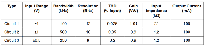 SI86ISOLIN-KIT_table.png (8 KB)