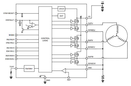 Структурная схема чипа STSPIN830