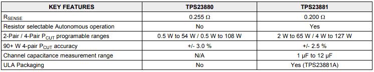Ключевые отличия контроллера TPS23880 от TPS23881