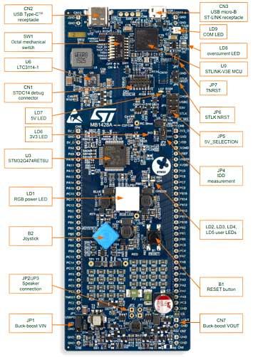 Расположение компонентов и их назначение на плате B-G474E-DPOW1. Вид сверху