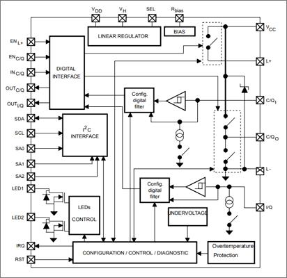 Структурная схема чипа L6360