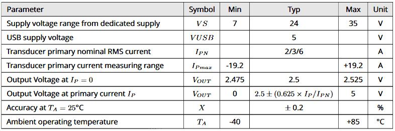 Электрические параметры плат серии TMCM-0013-xA и параметры окружающей среды