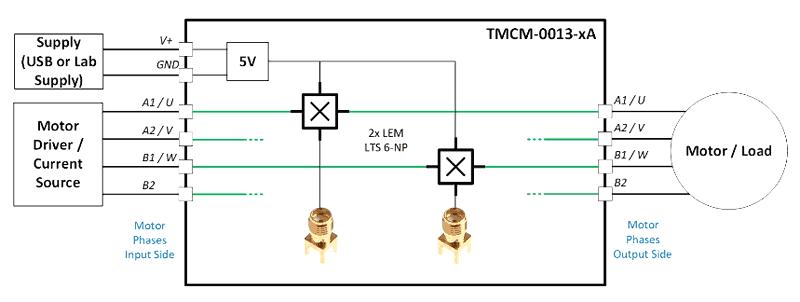 Структурная схема платы TMCM-0013-xA и внешние подключения