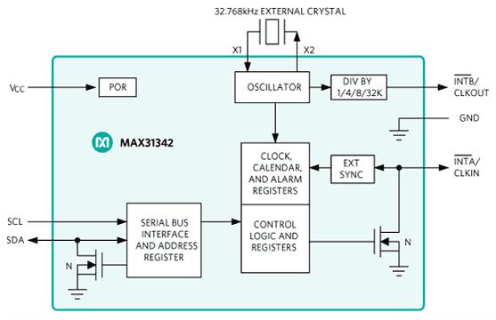 Структурная схема чипа MAX31342