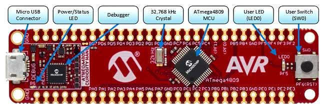 Расположение компонентов на отладочной плате ATmega4809 Curiosity Nano (DM320115)