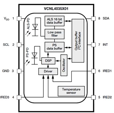 Датчик приближения и освещенности VCNL4035X01